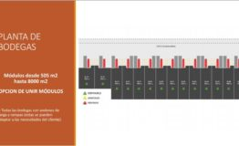 Oficinas, bodegas-Cusntorage Cancun-Renta- plano bodegas